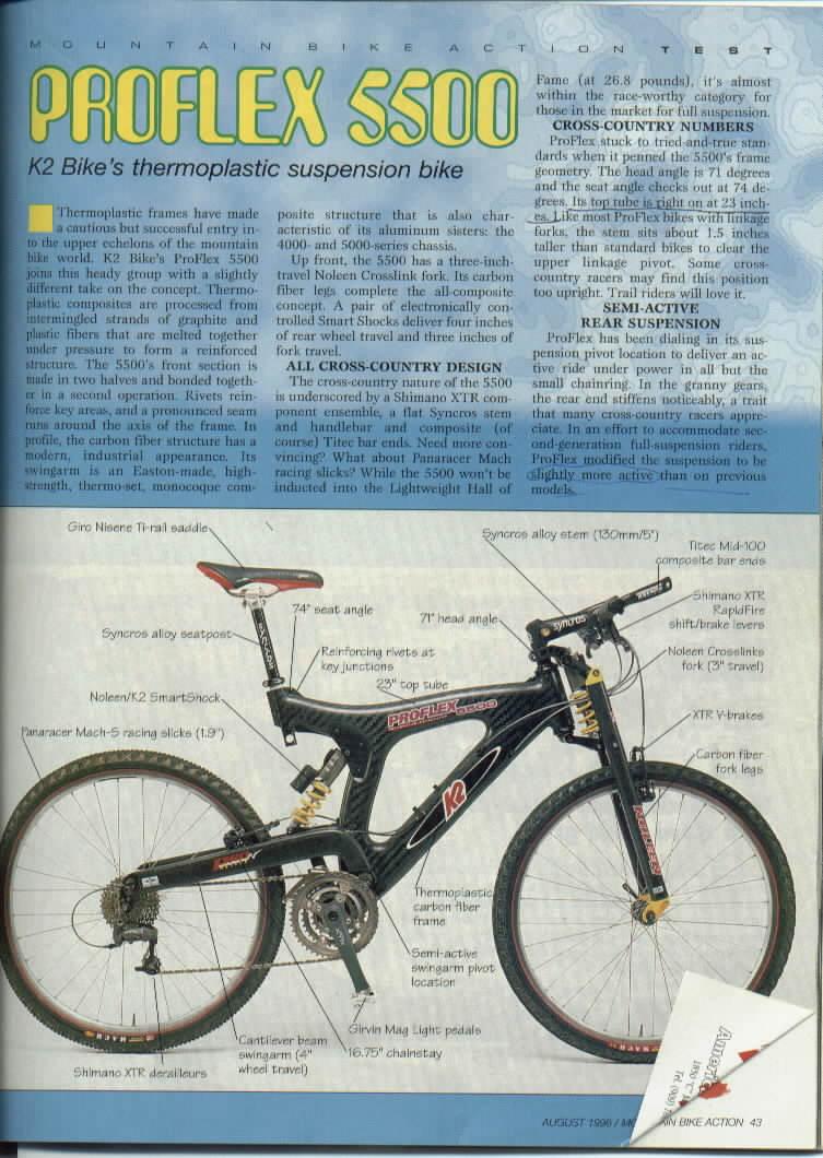 Proflex K2 Riders Group Tech Archive